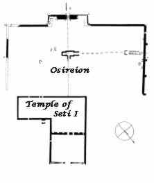 The temple of Seti I and the Osirion