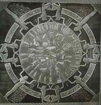 The famous Zodiac of Dendera